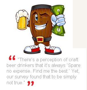 SaveOnBrew quote contradicts what craft beer drinker survey results